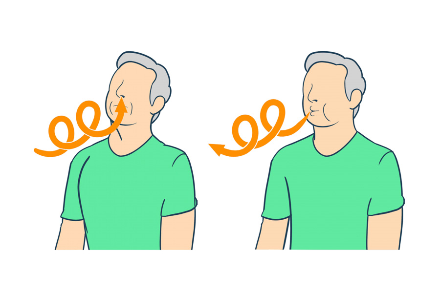 Ejercicios respiratorios para personas que superaron el Covid-19
