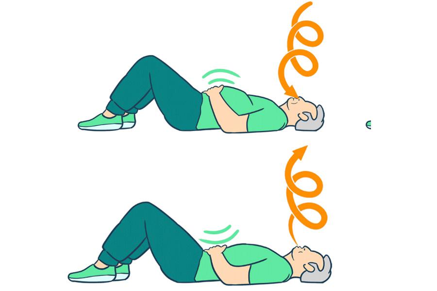 ejercicios de respiracion recuepracion covid19
